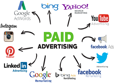 EMP Paid Advertising Management Campaign Setup Optimization All Ad Networks Globally